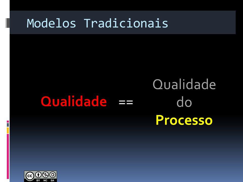Modelos Tradicionais Qualidade do Processo Qualidade ==