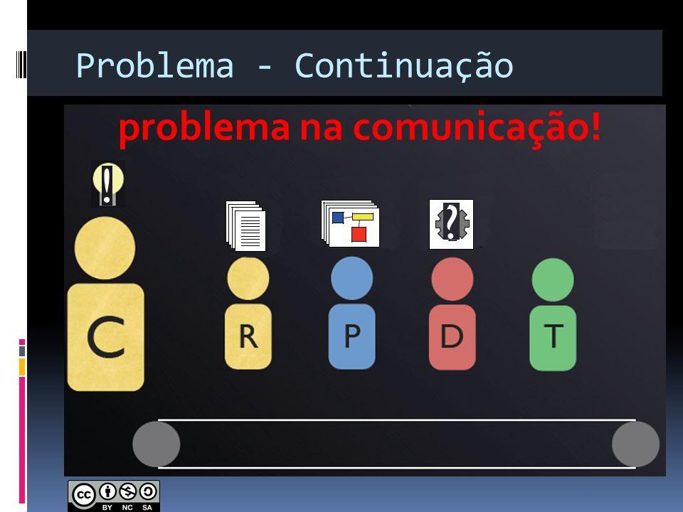 Problema - Continuação