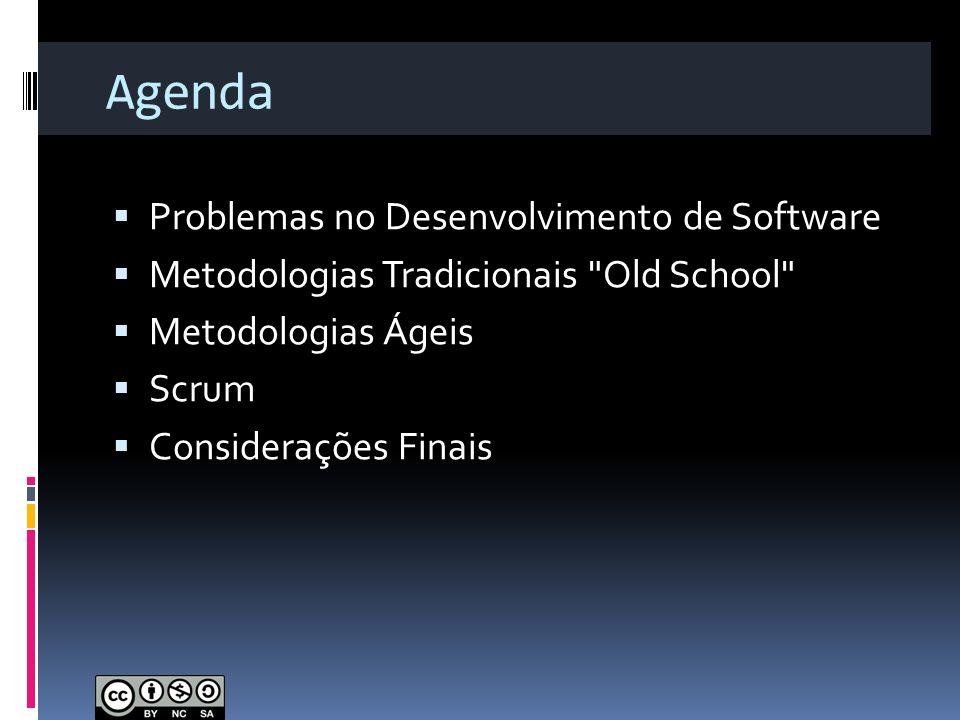 Agenda Problemas no Desenvolvimento de Software