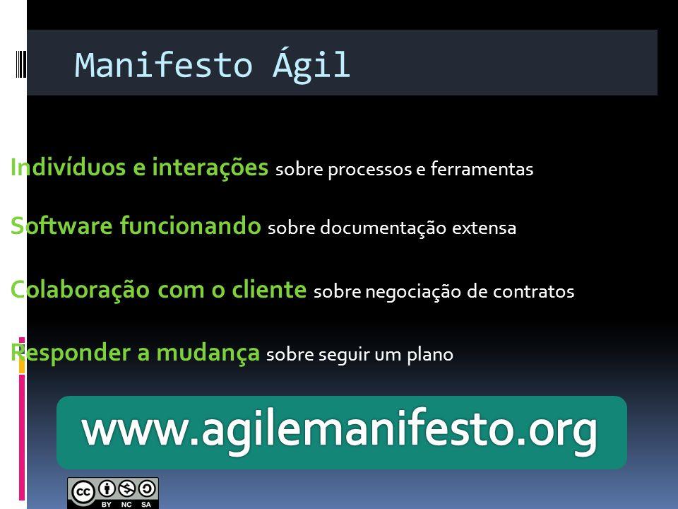 www.agilemanifesto.org Manifesto Ágil