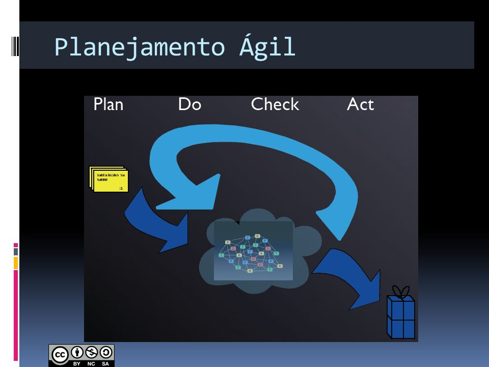 Planejamento Ágil