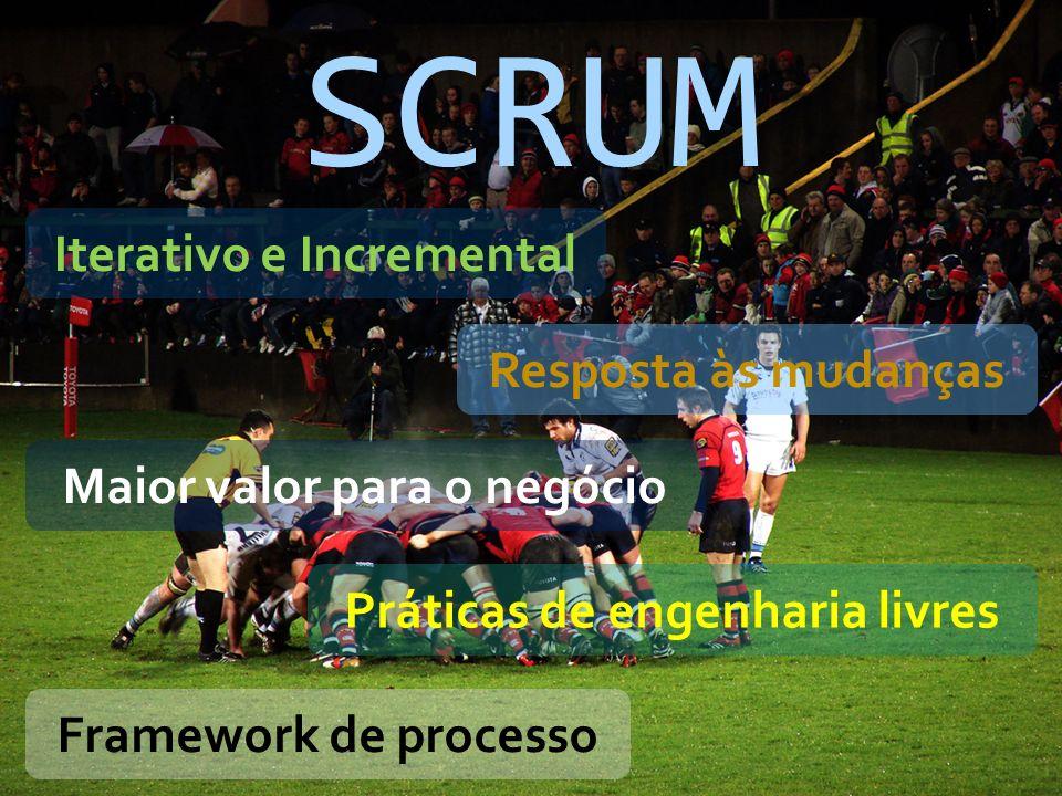 SCRUM Iterativo e Incremental Resposta às mudanças