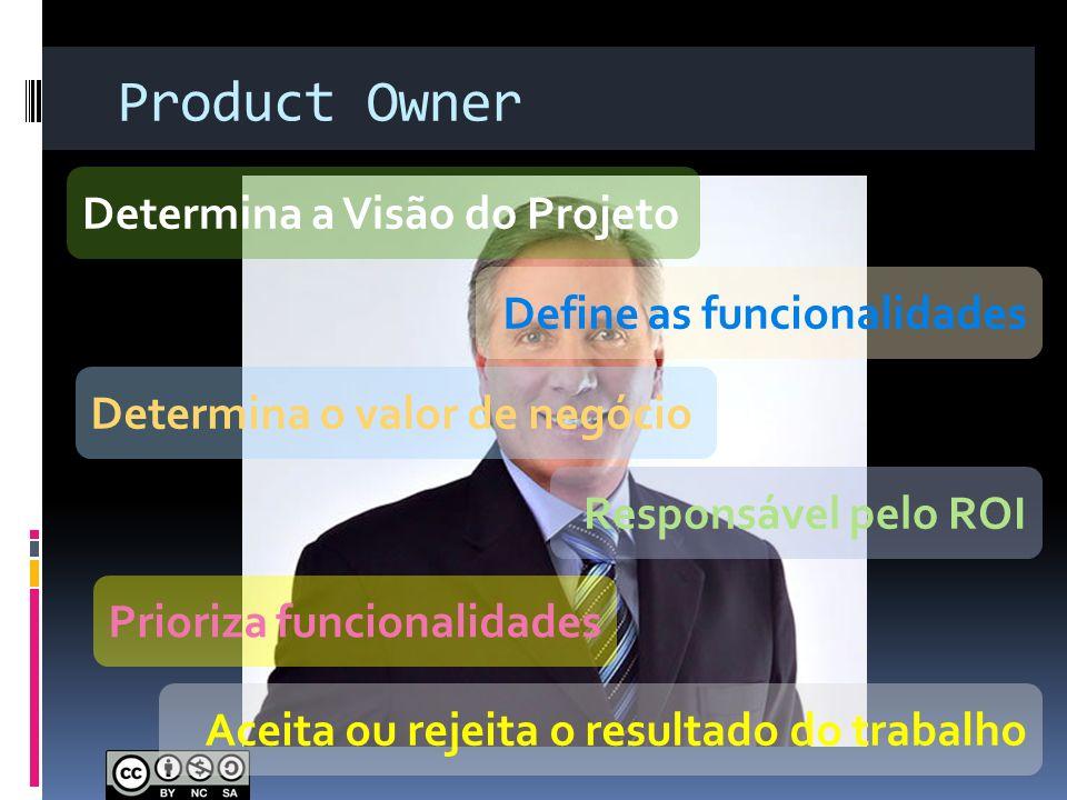 Product Owner Determina a Visão do Projeto Define as funcionalidades