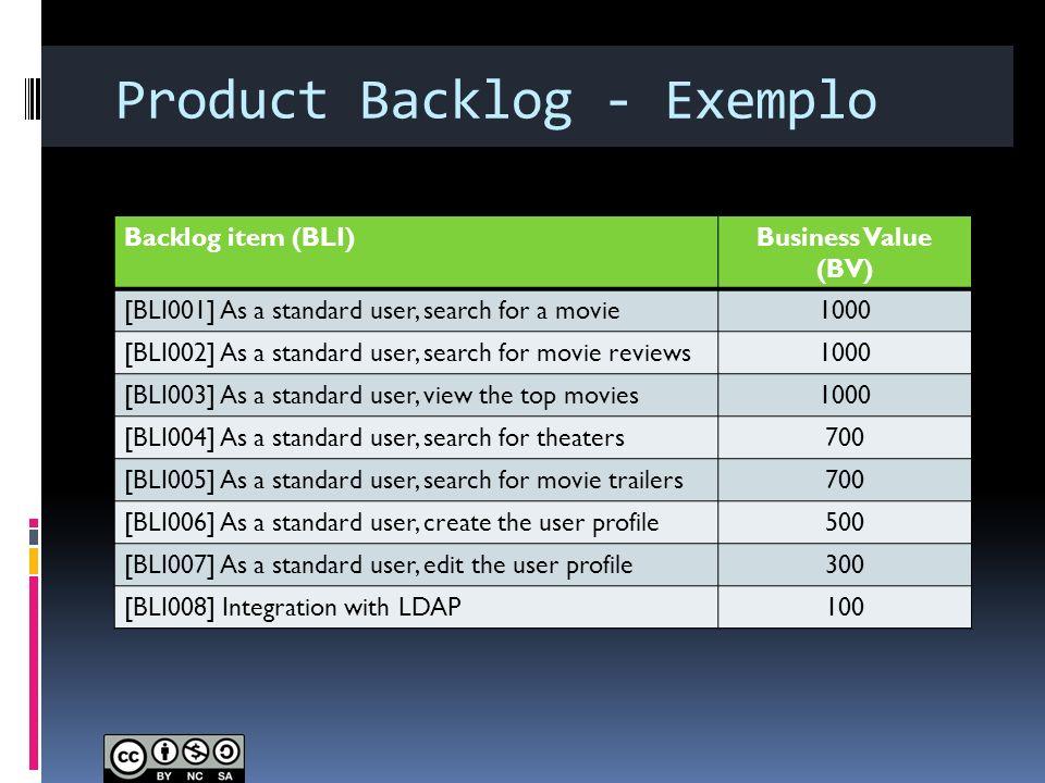 Product Backlog - Exemplo