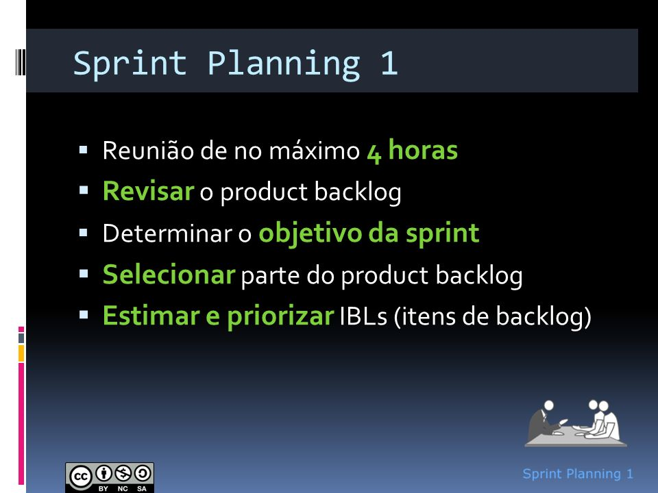 Sprint Planning 1 Revisar o product backlog