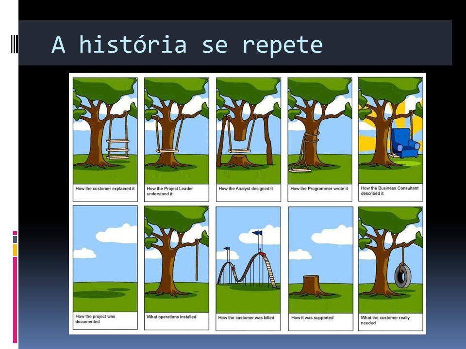 A história se repete