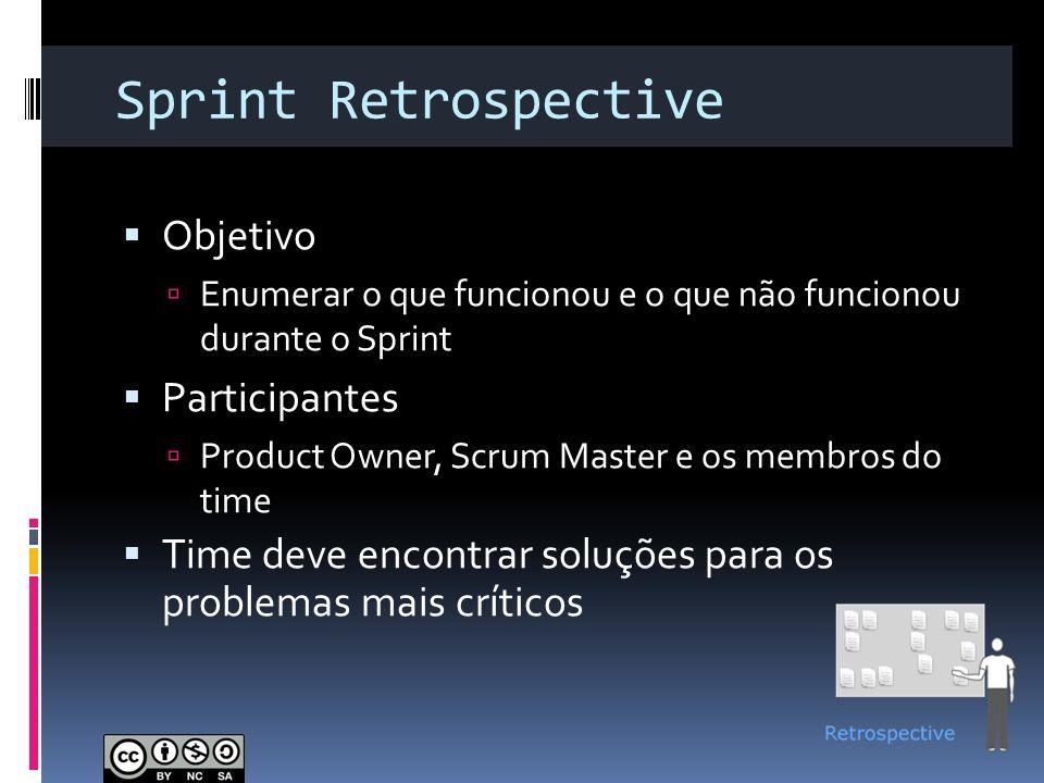 Sprint Retrospective Objetivo Participantes
