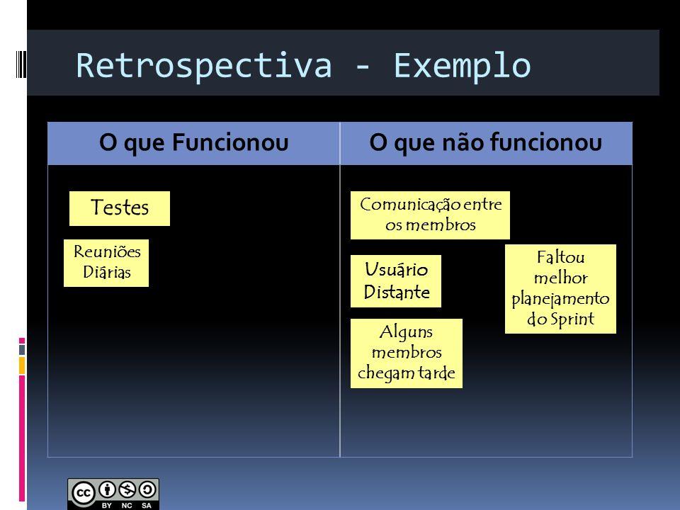 Retrospectiva - Exemplo