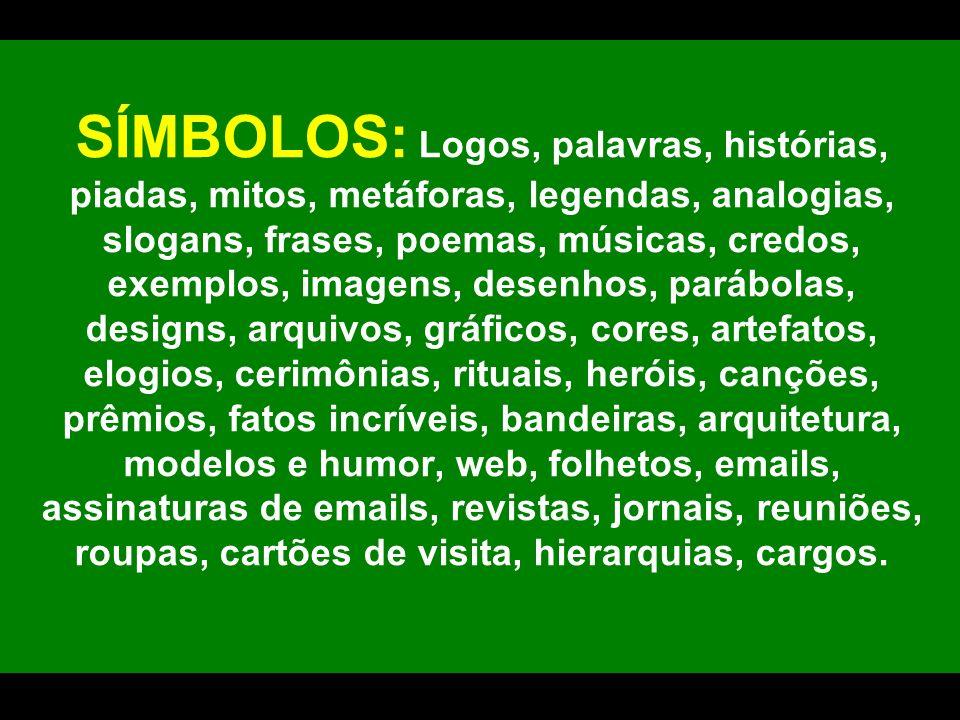 SÍMBOLOS: Logos, palavras, histórias, piadas, mitos, metáforas, legendas, analogias, slogans, frases, poemas, músicas, credos, exemplos, imagens, desenhos, parábolas, designs, arquivos, gráficos, cores, artefatos, elogios, cerimônias, rituais, heróis, canções, prêmios, fatos incríveis, bandeiras, arquitetura, modelos e humor, web, folhetos, emails, assinaturas de emails, revistas, jornais, reuniões, roupas, cartões de visita, hierarquias, cargos.