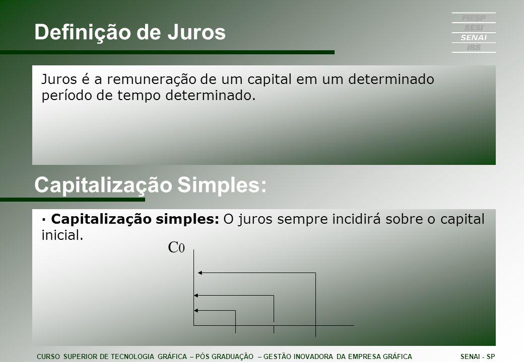 Capitalização Simples: