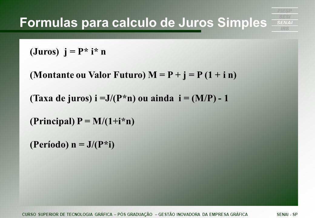 Formulas para calculo de Juros Simples