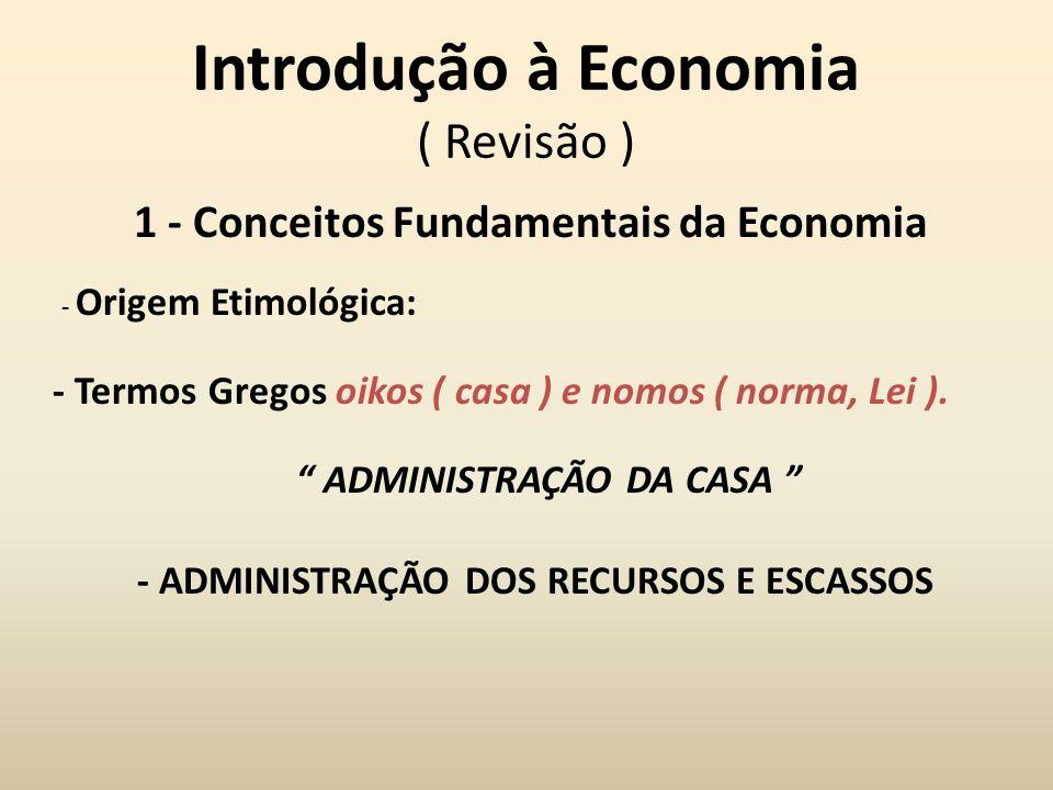 Introdução à Economia ( Revisão )