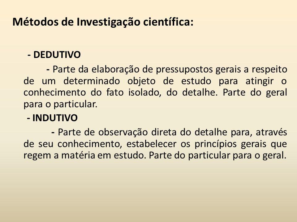 Métodos de Investigação científica: - DEDUTIVO
