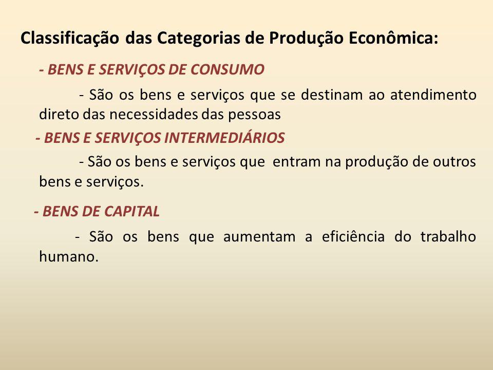 - BENS E SERVIÇOS DE CONSUMO
