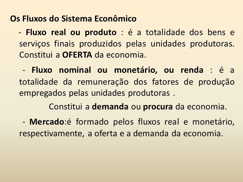 Os Fluxos do Sistema Econômico