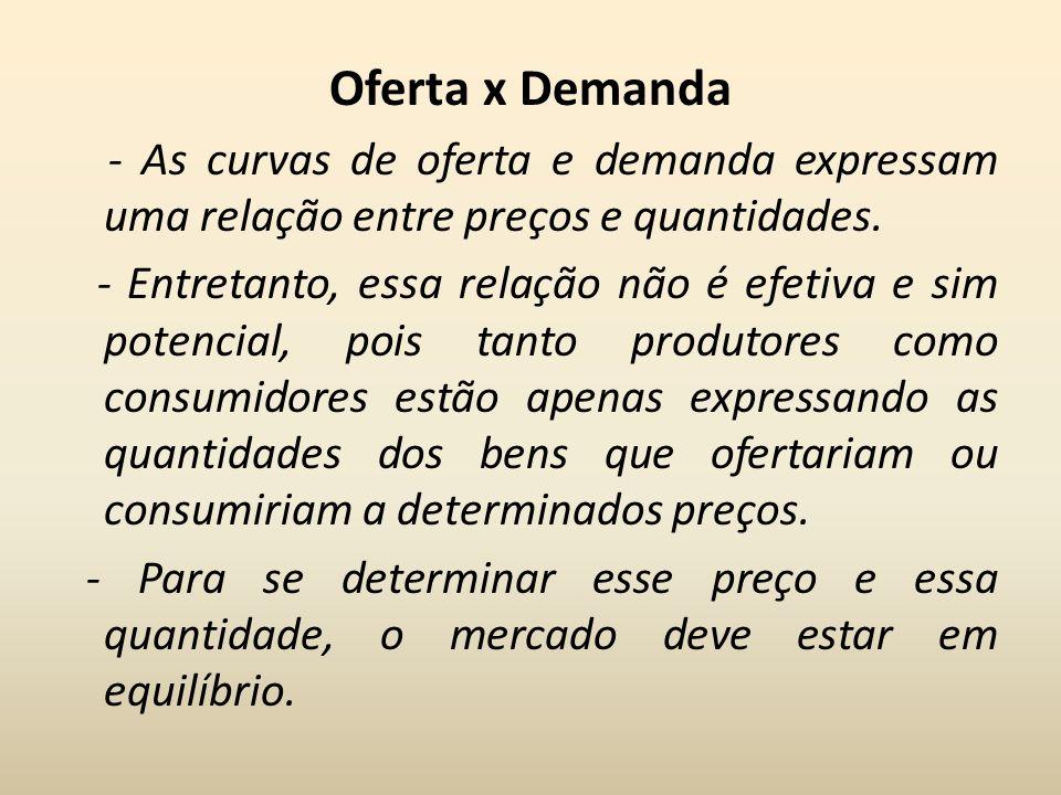 Oferta x Demanda - As curvas de oferta e demanda expressam uma relação entre preços e quantidades.