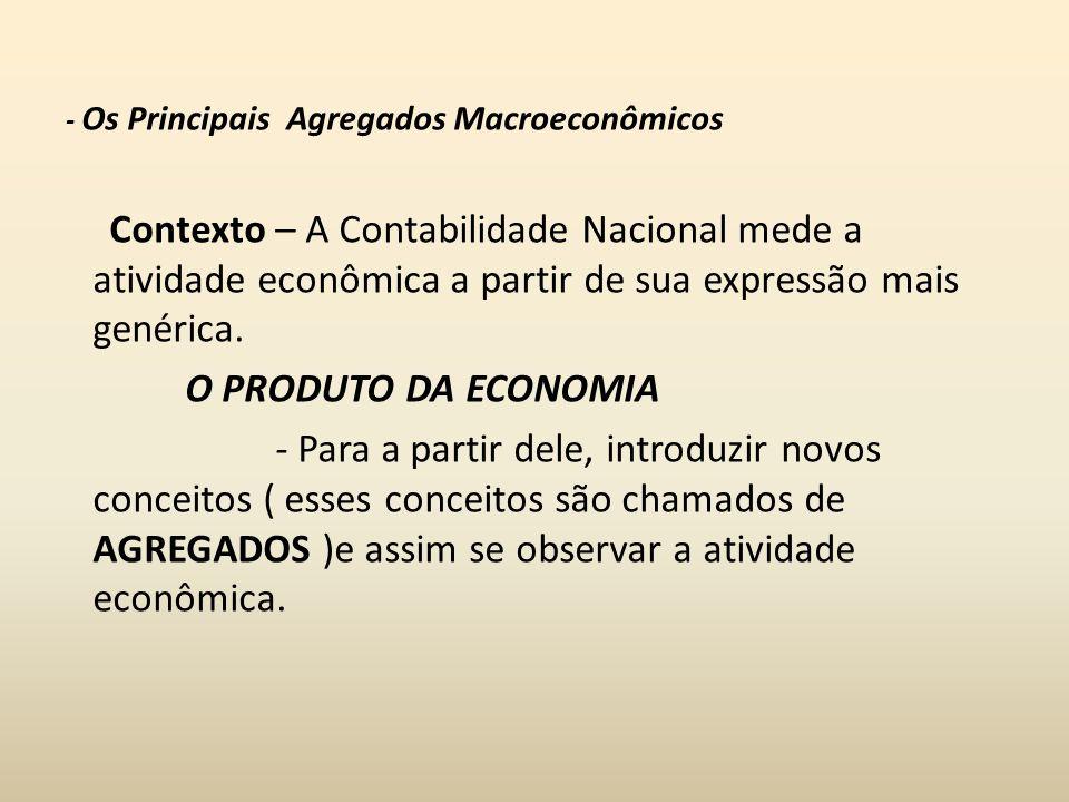 - Os Principais Agregados Macroeconômicos