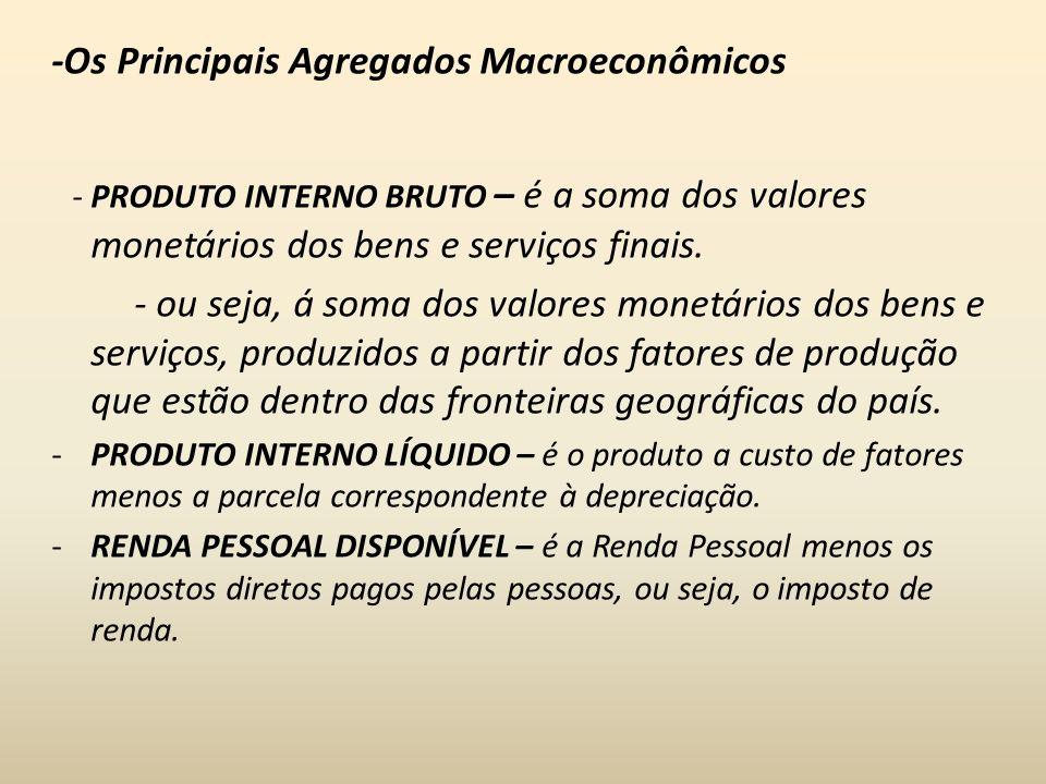 -Os Principais Agregados Macroeconômicos
