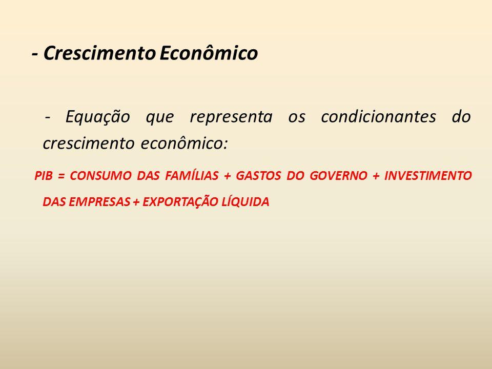 - Equação que representa os condicionantes do crescimento econômico: