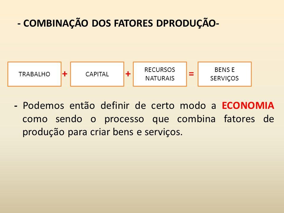 - COMBINAÇÃO DOS FATORES DPRODUÇÃO-