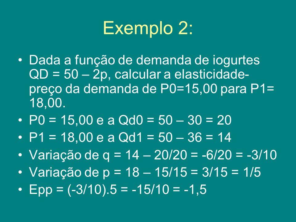 Exemplo 2:Dada a função de demanda de iogurtes QD = 50 – 2p, calcular a elasticidade-preço da demanda de P0=15,00 para P1= 18,00.