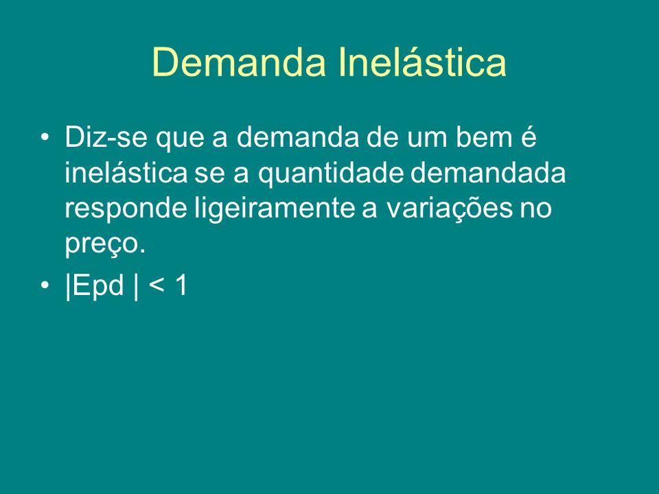 Demanda Inelástica Diz-se que a demanda de um bem é inelástica se a quantidade demandada responde ligeiramente a variações no preço.