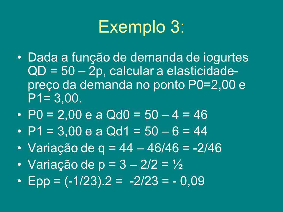 Exemplo 3: Dada a função de demanda de iogurtes QD = 50 – 2p, calcular a elasticidade-preço da demanda no ponto P0=2,00 e P1= 3,00.