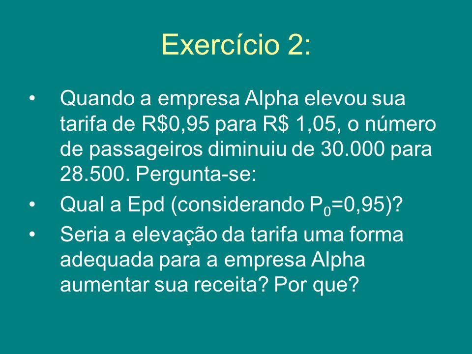 Exercício 2:Quando a empresa Alpha elevou sua tarifa de R$0,95 para R$ 1,05, o número de passageiros diminuiu de 30.000 para 28.500. Pergunta-se: