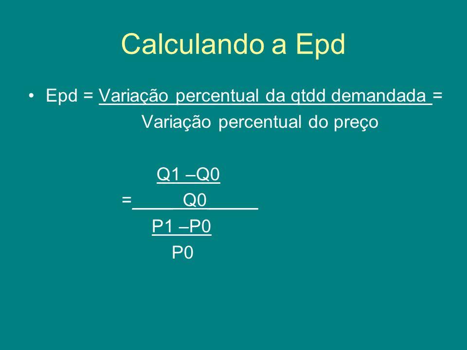 Calculando a Epd Epd = Variação percentual da qtdd demandada =