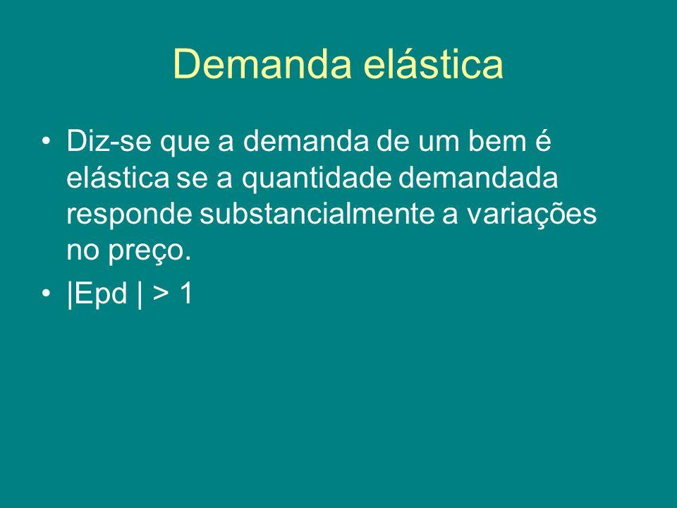 Demanda elástica Diz-se que a demanda de um bem é elástica se a quantidade demandada responde substancialmente a variações no preço.