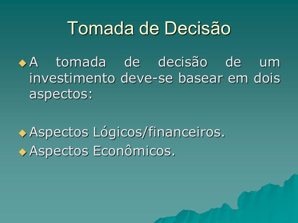 Tomada de DecisãoA tomada de decisão de um investimento deve-se basear em dois aspectos: Aspectos Lógicos/financeiros.