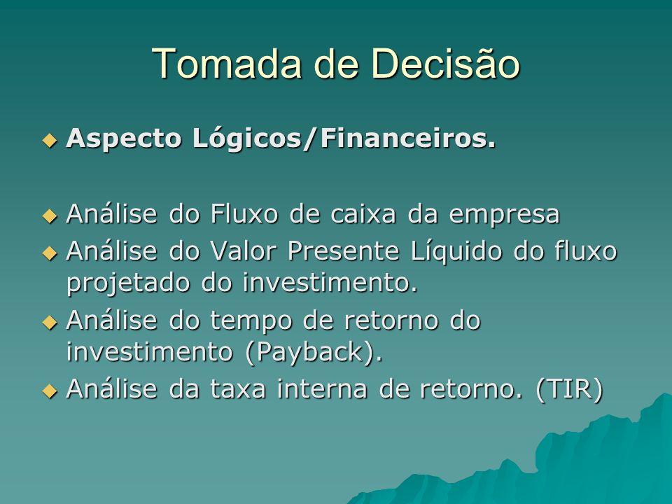 Tomada de Decisão Aspecto Lógicos/Financeiros.