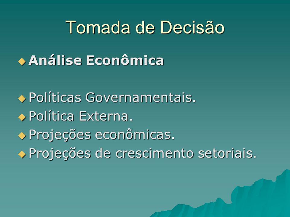 Tomada de Decisão Análise Econômica Políticas Governamentais.