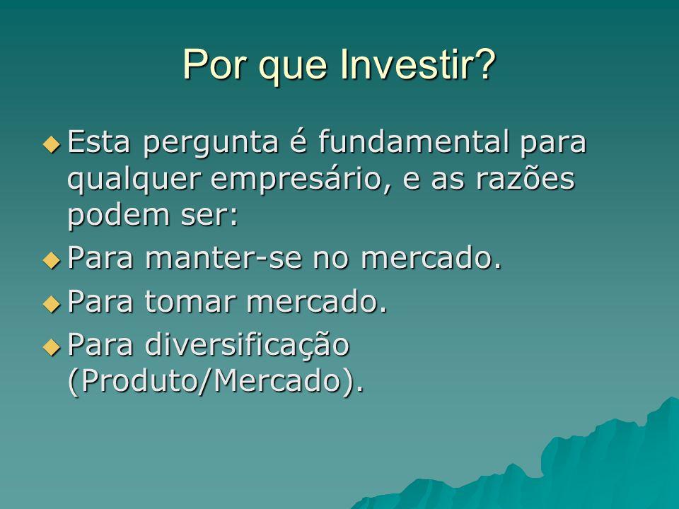 Por que Investir Esta pergunta é fundamental para qualquer empresário, e as razões podem ser: Para manter-se no mercado.