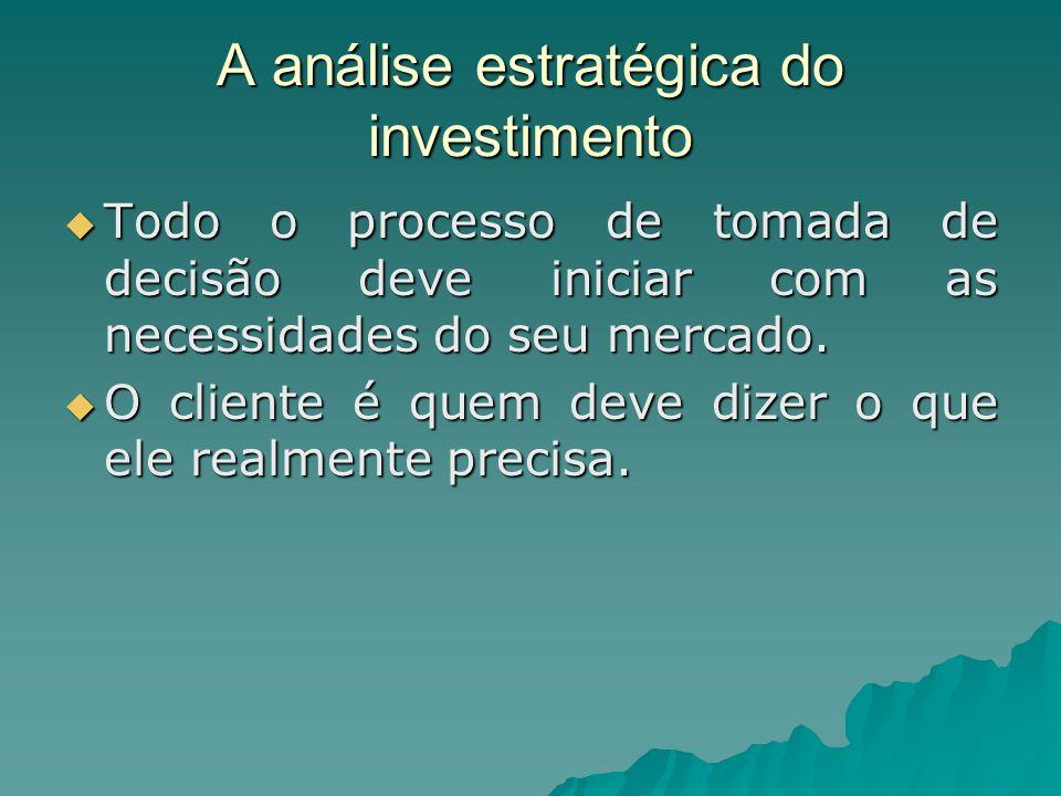 A análise estratégica do investimento