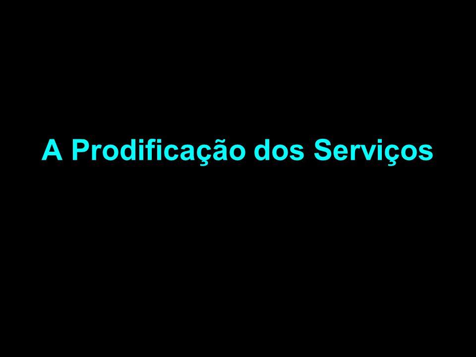 A Prodificação dos Serviços