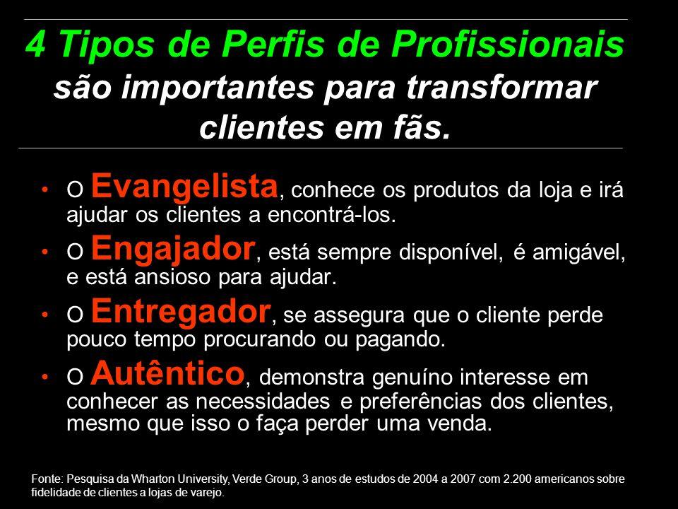 4 Tipos de Perfis de Profissionais são importantes para transformar clientes em fãs.
