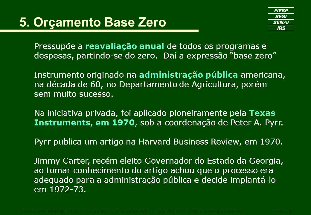 5. Orçamento Base Zero Pressupõe a reavaliação anual de todos os programas e despesas, partindo-se do zero. Daí a expressão base zero