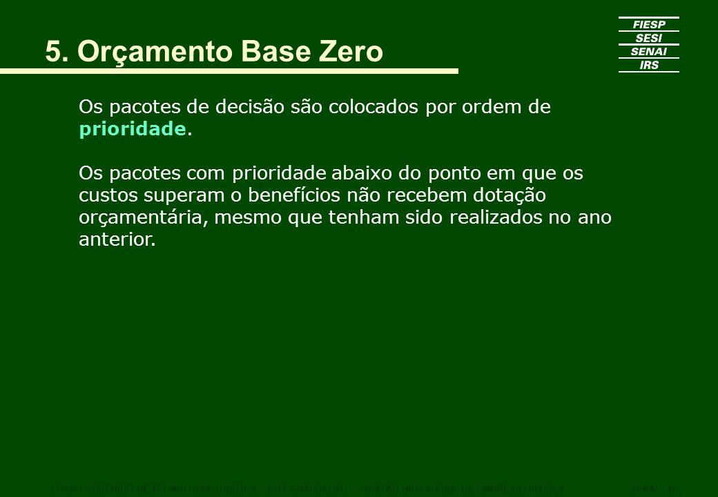 5. Orçamento Base Zero Os pacotes de decisão são colocados por ordem de prioridade.