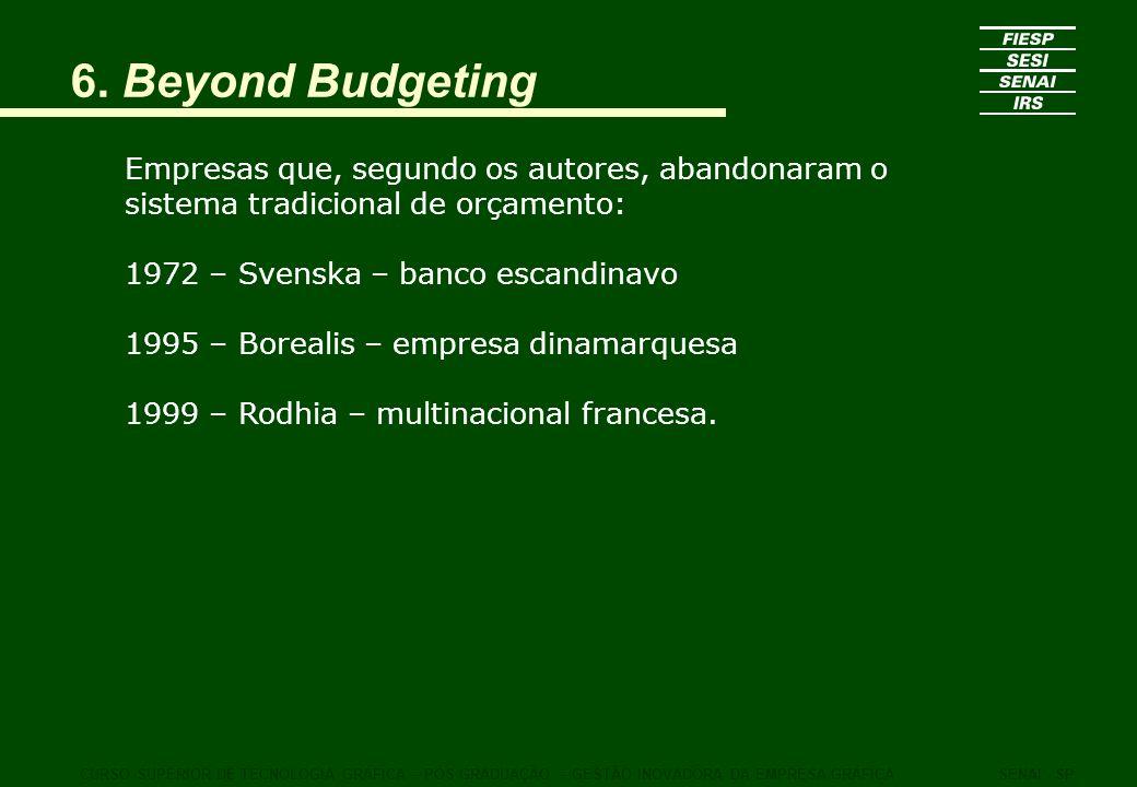 6. Beyond Budgeting Empresas que, segundo os autores, abandonaram o sistema tradicional de orçamento: