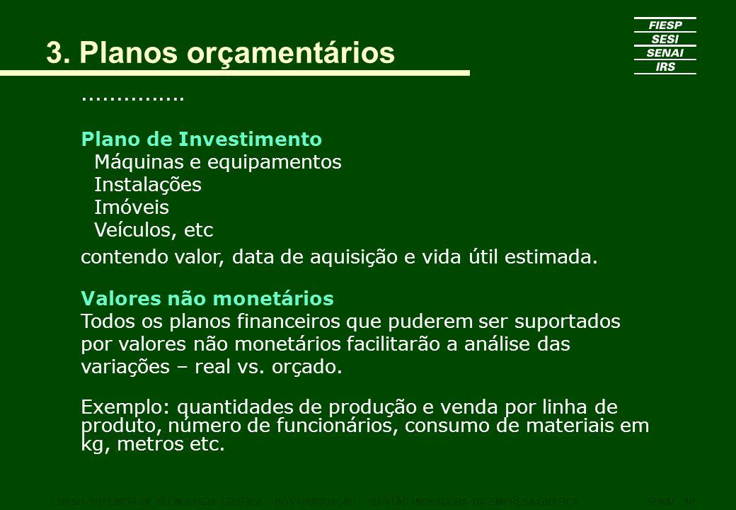 3. Planos orçamentários ............... Plano de Investimento Máquinas e equipamentos Instalações Imóveis Veículos, etc.