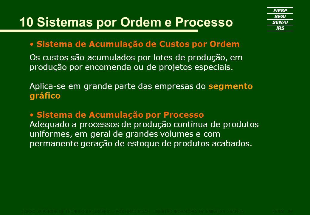 10 Sistemas por Ordem e Processo