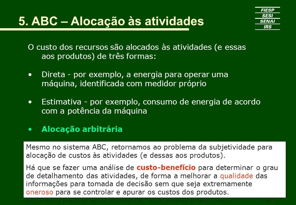 5. ABC – Alocação às atividades