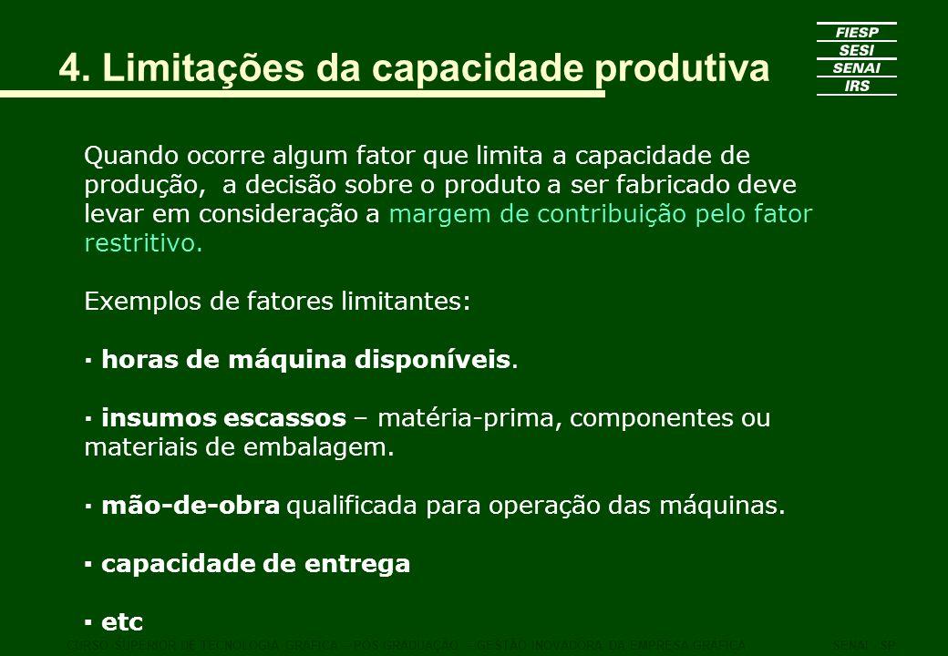 4. Limitações da capacidade produtiva