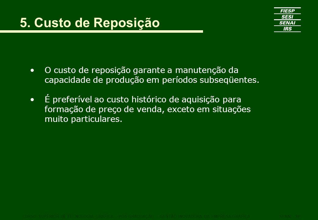 5. Custo de Reposição O custo de reposição garante a manutenção da capacidade de produção em períodos subseqüentes.