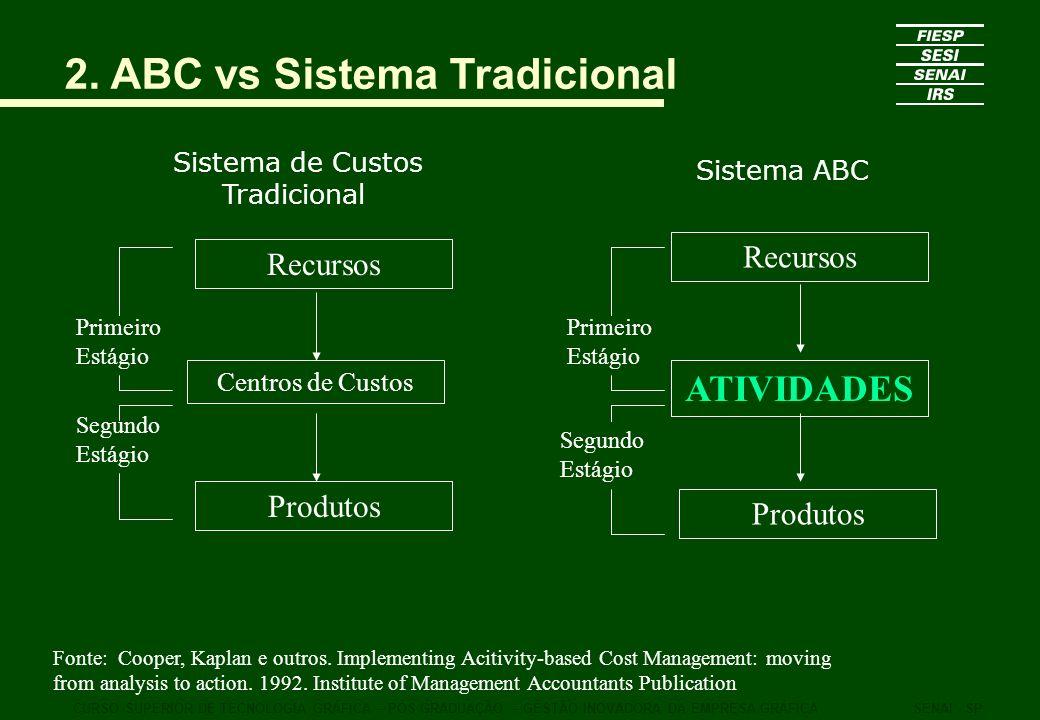 Sistema de Custos Tradicional