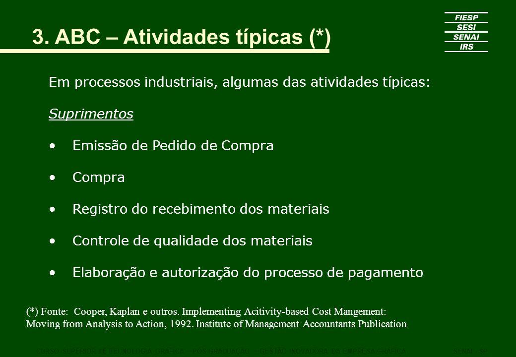 3. ABC – Atividades típicas (*)