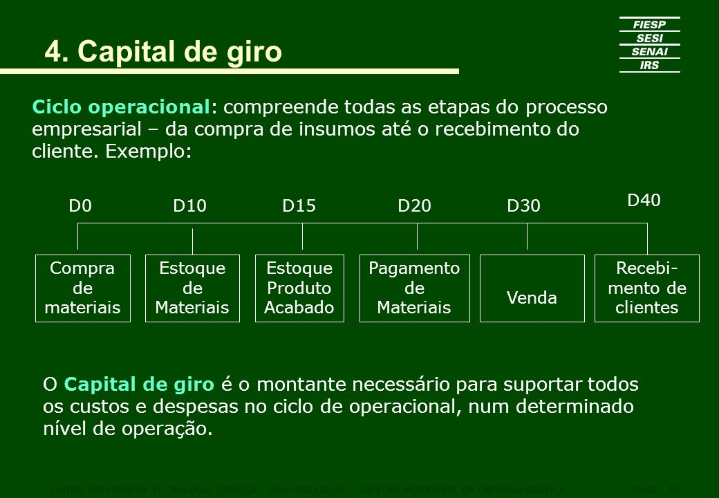 4. Capital de giro