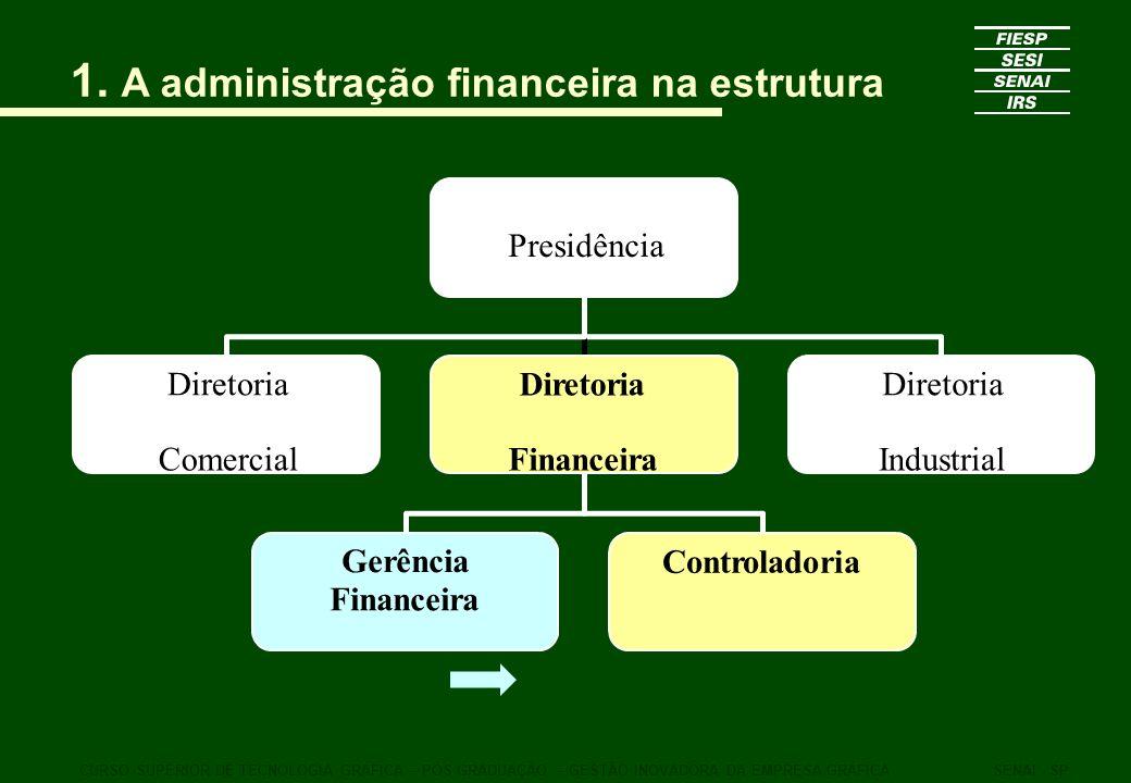 1. A administração financeira na estrutura