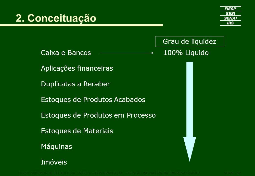 2. Conceituação Grau de liquidez Caixa e Bancos Aplicações financeiras